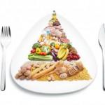 Пирамида питания нормализует состояние здоровья человека