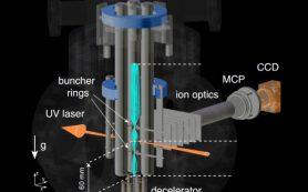 Физики сделали первый молекулярный фонтан
