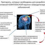 Коктейль для поврежденного мозга