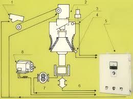 Метод расчета зернового состава продукта дробления