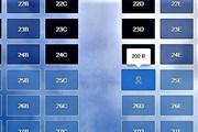 Предварительный выбор места в «Аэрофлоте» — от 200 рублей