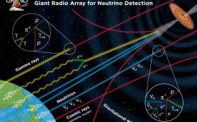 Новый гигантский радиотелескоп поможет обнаружить нейтрино сверхвысоких энергий