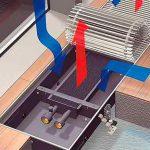 Новые системы отопления