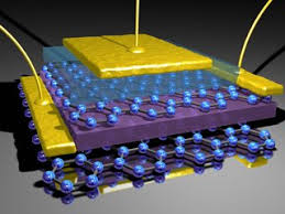 Гиперхаос поможет физикам создать квантовые компьютеры