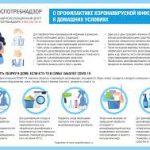 Описано влияние социальных факторов на риск заражения коронавирусом